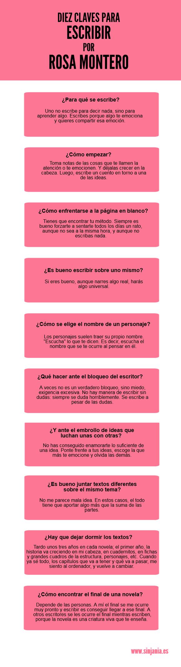 Diez claves para escribir de Rosa Montero